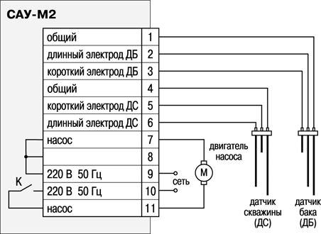 Схема подключения САУ-М2 при