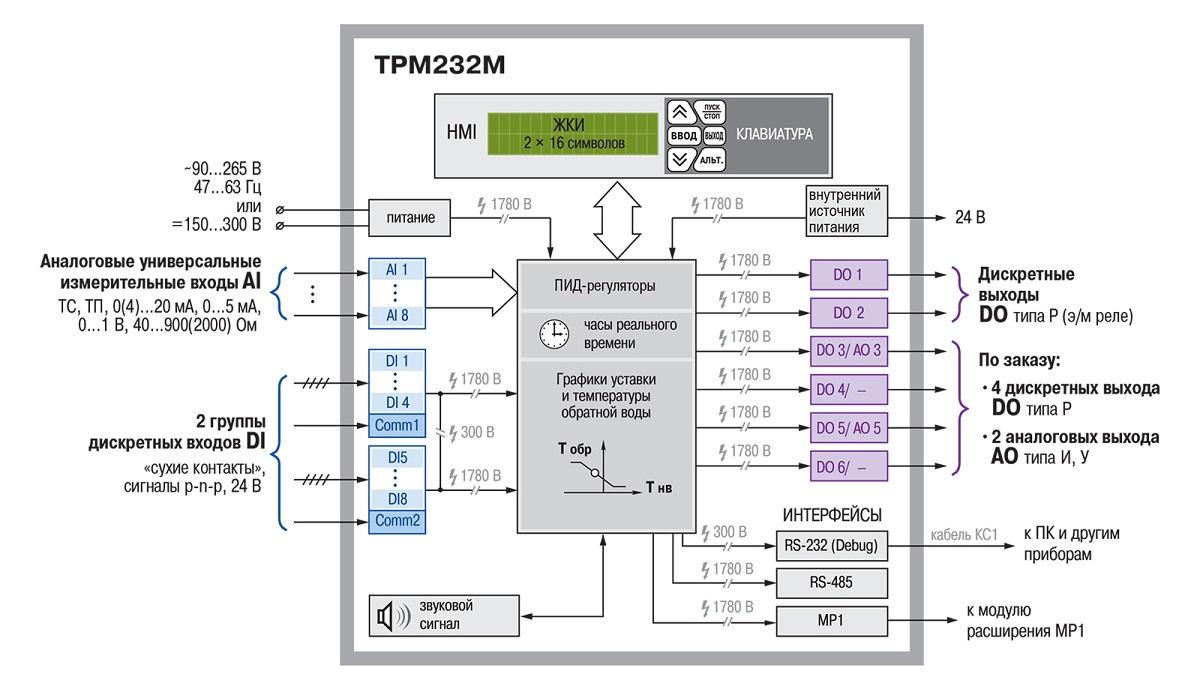 Схема подключения циркуляционных насосов фото 808